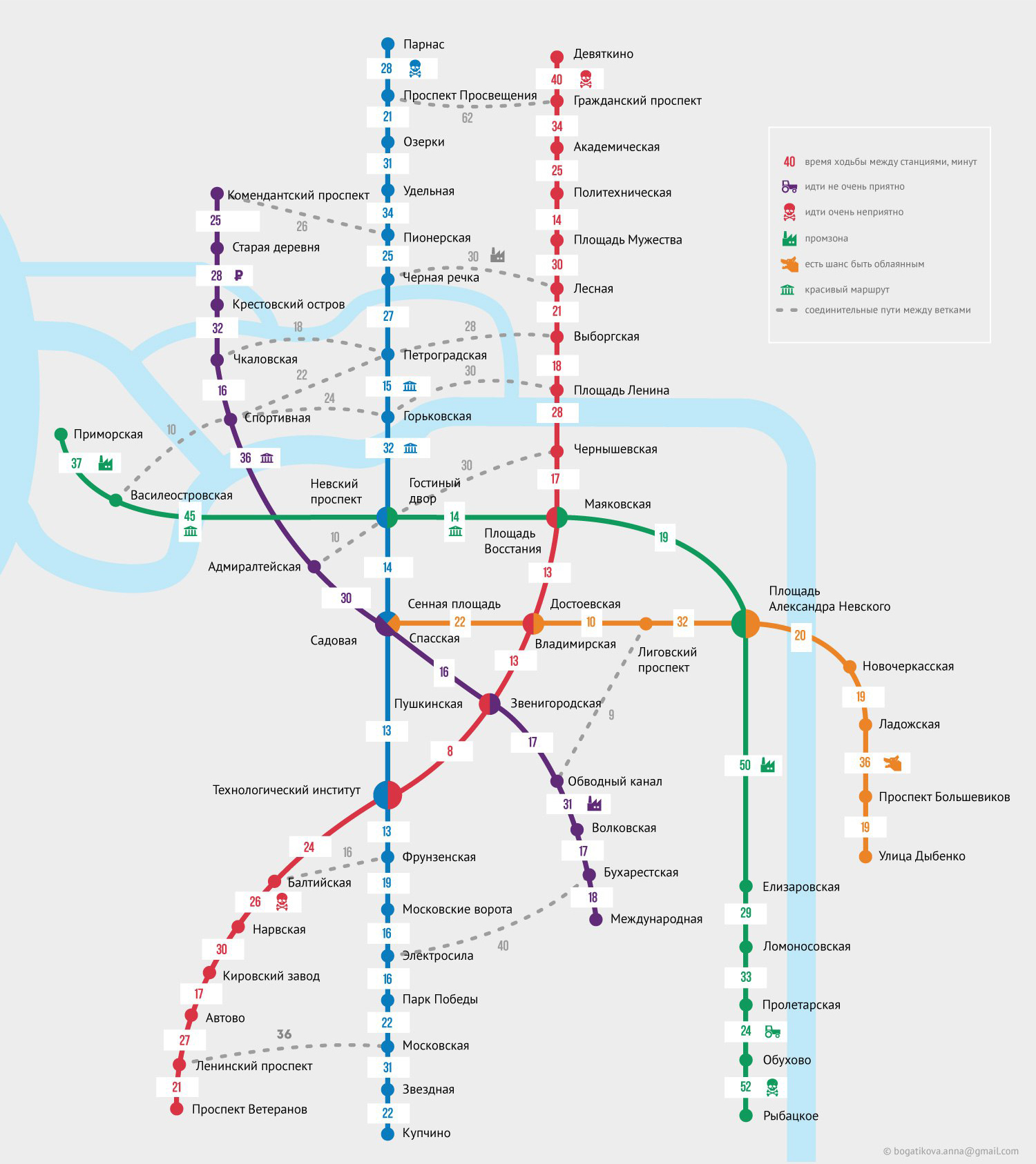 Схема метро временем между станциями