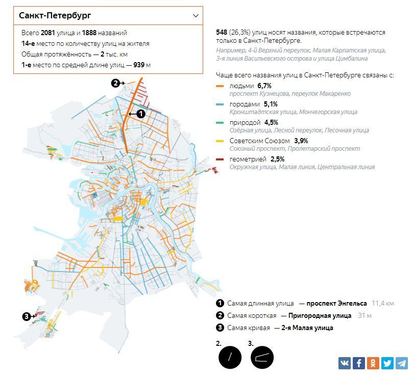 Яндекс назвал самые самобытные улицы Ростова-на-Дону